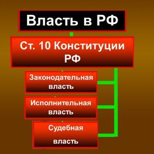 Органы власти Устинова